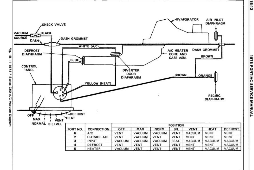 Diagram 1981 Trans Am Fuse Diagram Full Version Hd Quality Fuse Diagram Dishwiring Prolocomontefano It