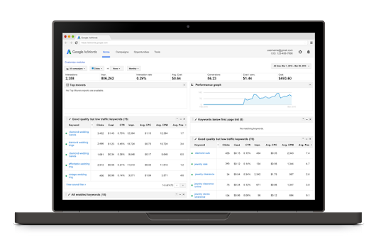 Google Is Finally Redesigning Its Biggest Cash Cow: AdWords