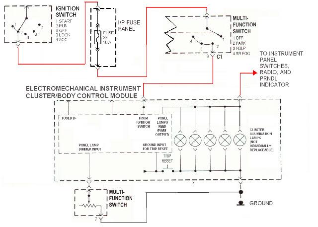 Jeep Jk Instrument Cluster Wiring Diagram Wiring Diagram Productive Productive Zaafran It