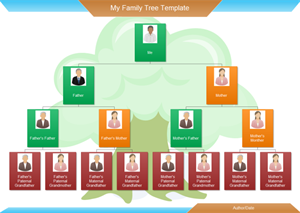 family tree template300
