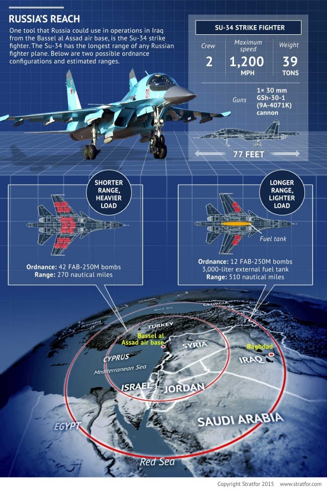 http://www.planobrazil.com/wp-content/uploads/2015/10/Stratfor%E2%80%99s-analysis-of-an-expanded-Russian-air-campaign-into-Iraq-1.jpg