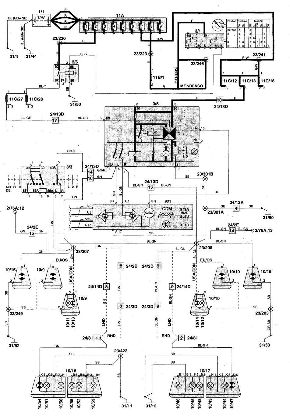 1998 Volvo S70 Engine Diagram