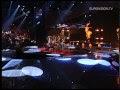 Ρουσλάνα: Η νικήτρια της Eurovision παραμένει το ίδιο όμορφη 16 χρόνια μετά και δείχνει νεότερη από την ηλικία της