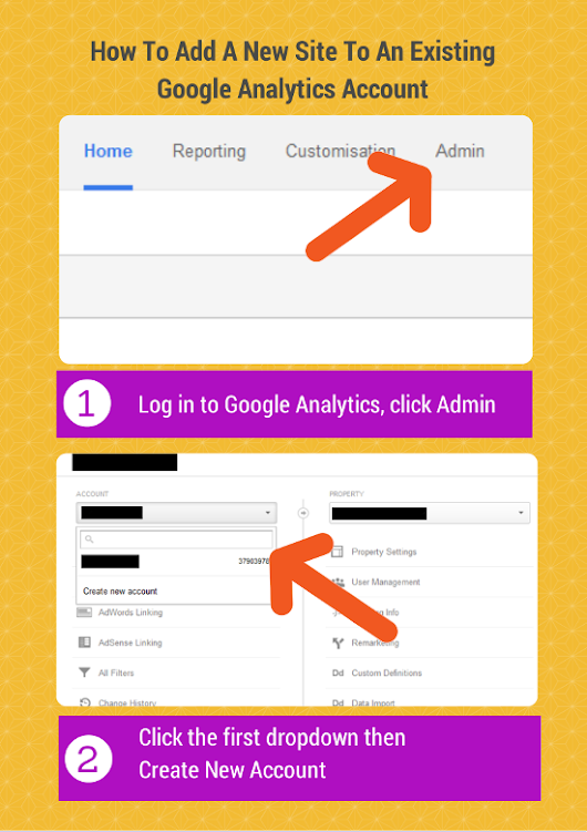 Google Analytics - How To Add A Website To An Existing Account [Video] | My Local Business Online