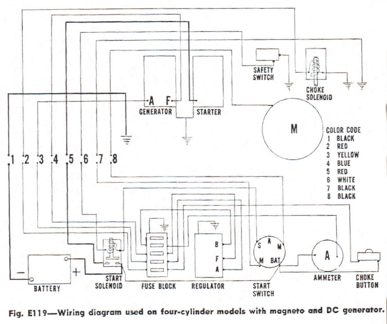 Diagram  Johnson Outboard Wiring Diagrams 50 Hp Pulse Pack Full Version Hd Quality Pulse Pack