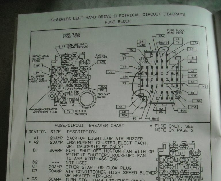 International 9400i Fuse Panel Diagram