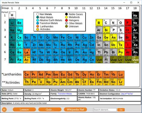 Model Periodic Table – Windows Apps on Microsoft Store