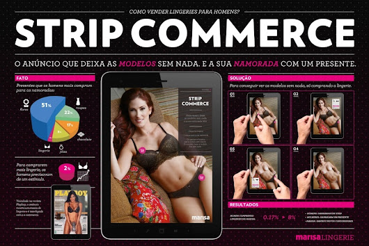 Le Strip-Commerce : version « sexy » et efficace du m-commerce