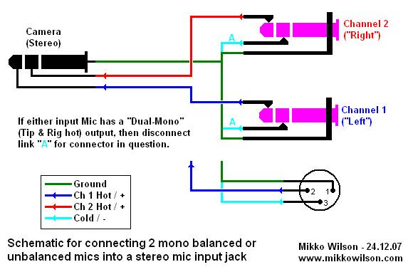 Diagram Mini Jack To Xlr Wiring Diagram
