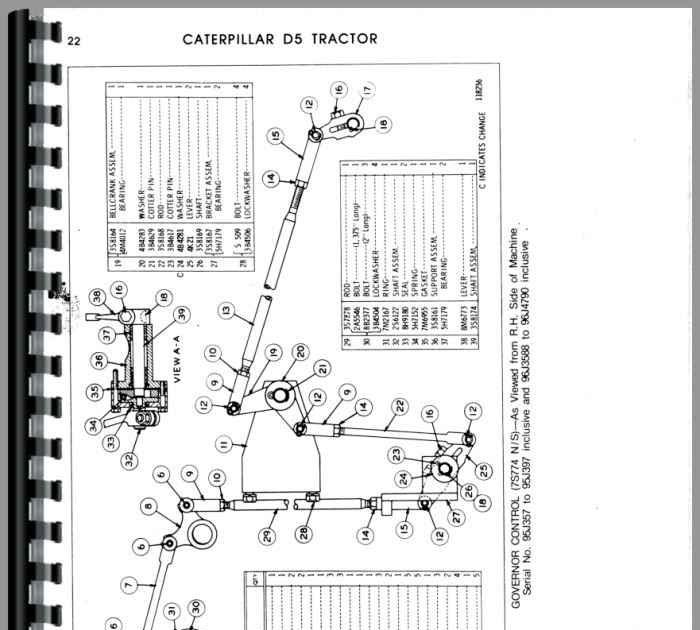 Insurance Tips: Manual Parts Caterpillar D5