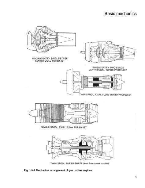 Rolls Royce the jet engine-2