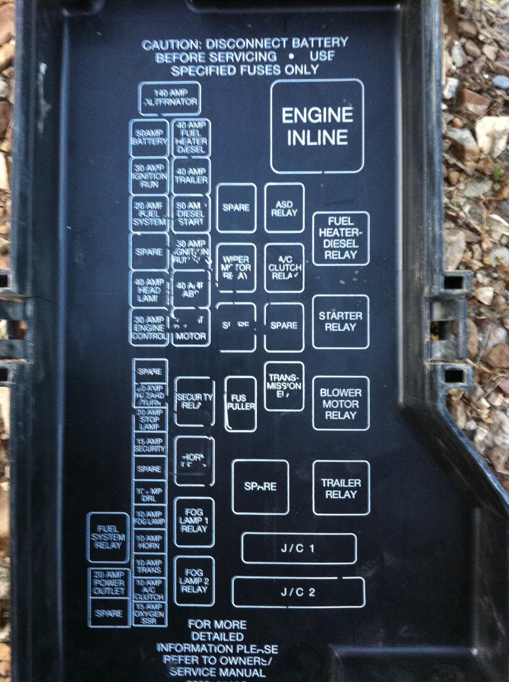 Dodge Ram 2500 Fuse Box Wiring Diagram United1 United1 Maceratadoc It