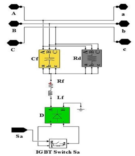 A Flexible Alternating Current Transmission System-Green Plug Scheme for Smart Grid Applications | Sharaf | Turkish Journal of Electromechanics and Energy