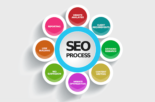 Best SEO Practices to get Your Website on Search Results | Omilights