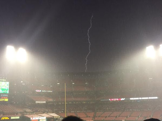 Is Major League Baseball taking storms seriously enough?