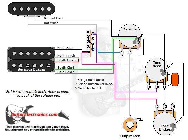 Jackson Guitar Cvr2 Humbucking Pickups Wiring Harness