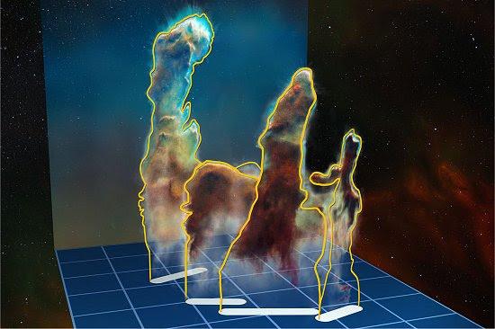 Pilares da Criação revelados em 3D