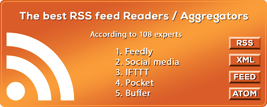 The best RSS Reader/Aggregator