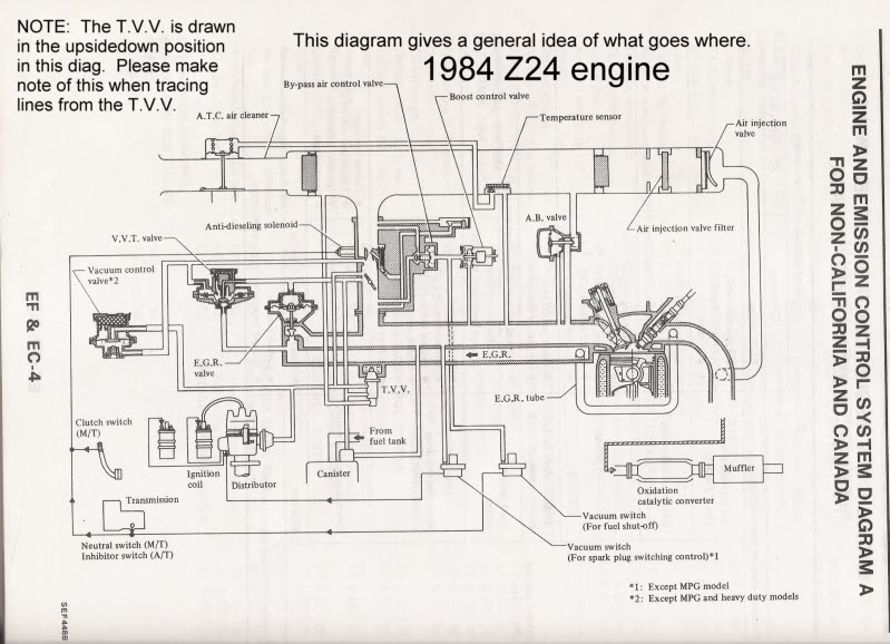 Diagram Wiring Diagram De Nissan Z24 Full Version Hd Quality Nissan Z24 Diagramlannyq Animalhousealcinema It