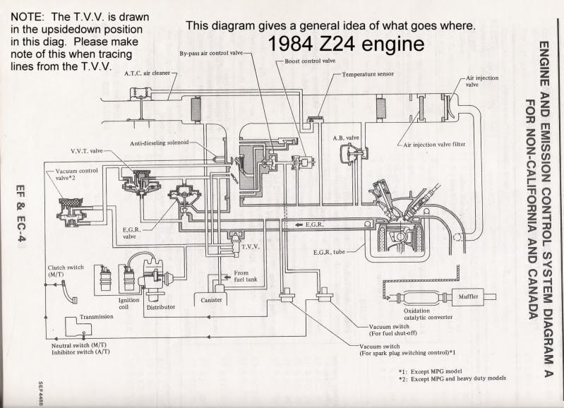 Diagram 87 Nissan Z24 Vacuum Diagram Wiring Schematic Full Version Hd Quality Wiring Schematic Diagrambagbye Portaimprese It
