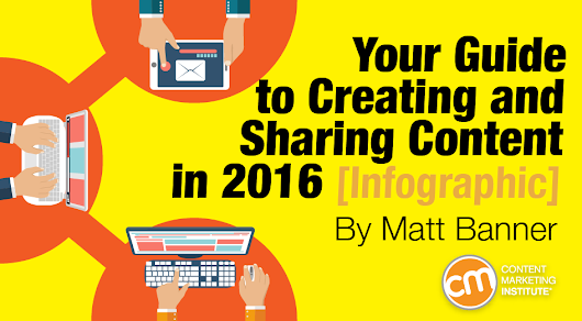 Your Guide to Creating and Sharing Content [Infographic]