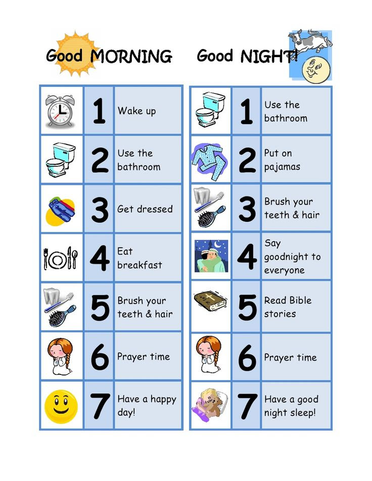 1000+ ideas about Morning Routine Chart on Pinterest | Kids ...