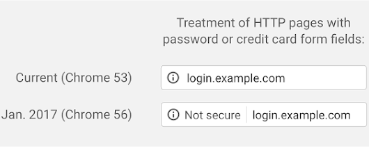 No HTTPS? Now You Should Panic