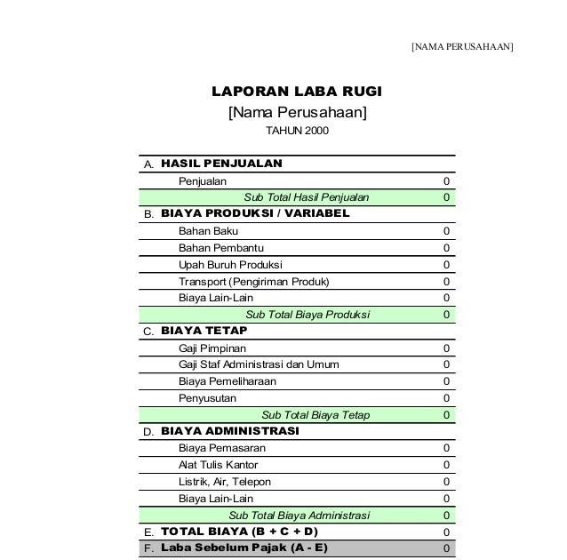 Contoh Proposal Usaha Dan Business Plan