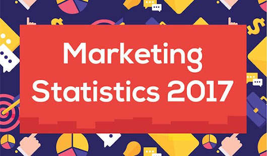 The Future of Marketing: 48 Stats That Should Guide Your 2017 Strategy [Infographic] - Red Website Design Blog