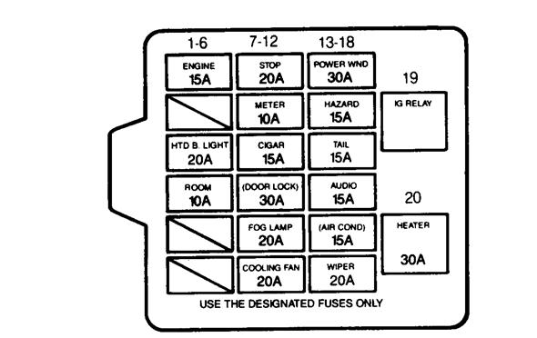 991 Mercury Capri Fuse Box Diagram Wiring Diagram Enter Enter Lechicchedimammavale It