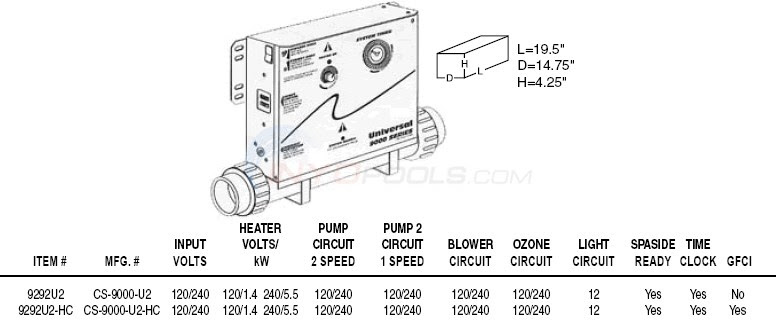 Spa Hydro Quip Wiring Diagram | Hydroquip Wiring Diagrams |  | Fuse Wiring
