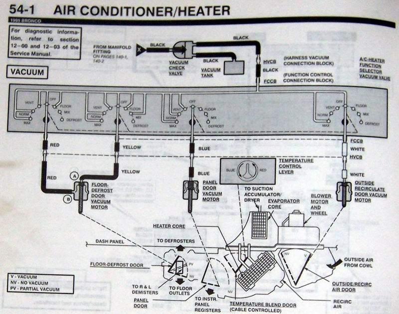27 2003 Ford F150 Vacuum Hose Diagram - Wiring Database 2020