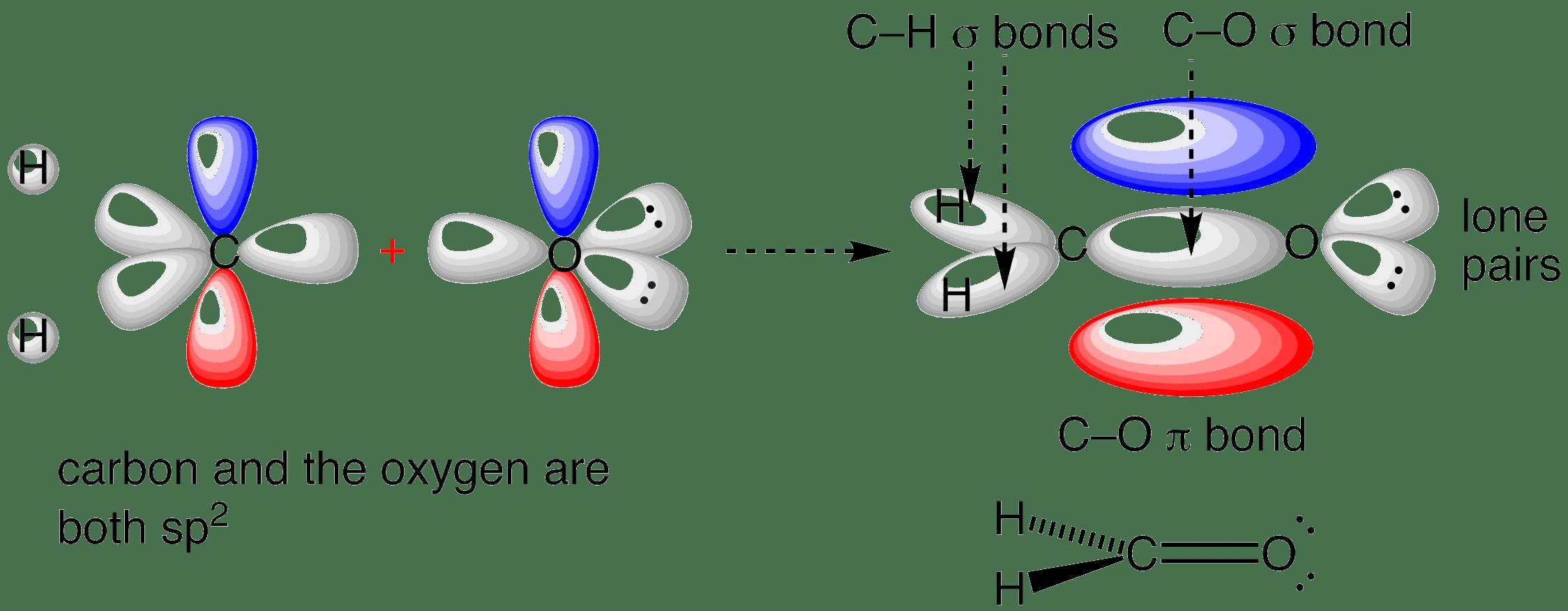 Molecular Orbitals For Carbon Dioxide Part 1 Manual Guide