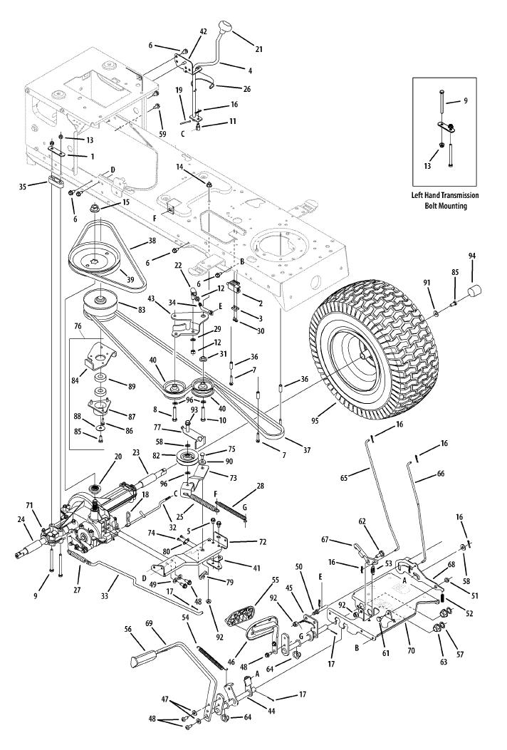 Wiring Database 2020: 25 Troy Bilt Super Bronco Tiller