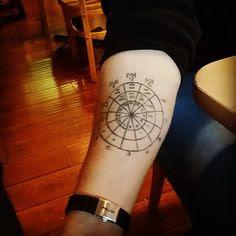 Circle of fifths tattoo inspiration. | Tattoo stuff | Pinterest ...