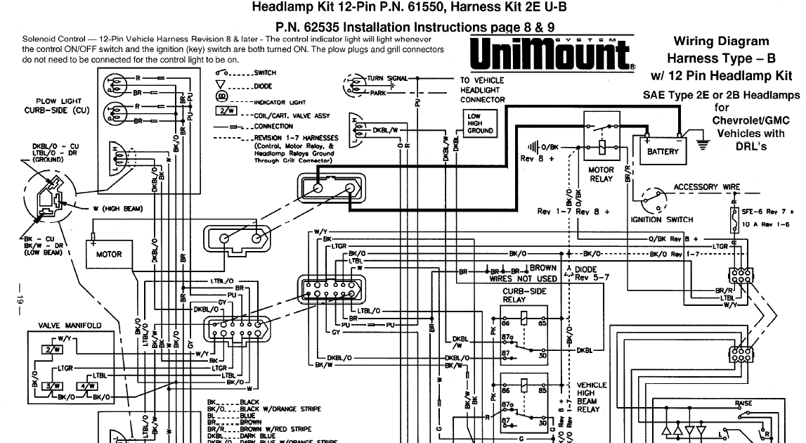 18 Elegant Meyers Snow Plows Wiring Diagram