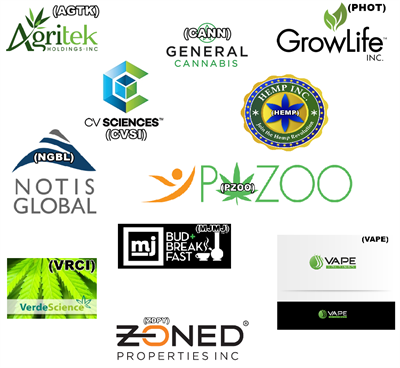 MJ Index Launched: 20 U.S. based marijuana stocks ranging from microcap to large cap