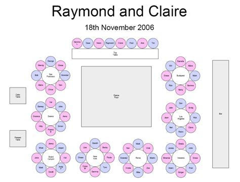 Felicia's blog: Seating Plan Can 39t remember or didn 39t