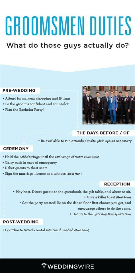 Best 25  Best man duties ideas on Pinterest   Groomsmen