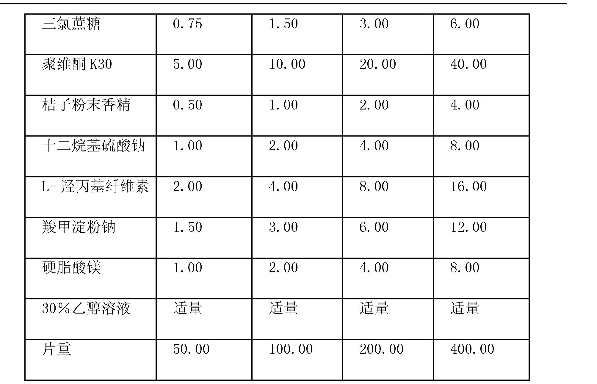 Cialis 20 Mg Price At Cvs