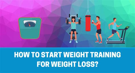 start weight lifting  weight loss workoutable