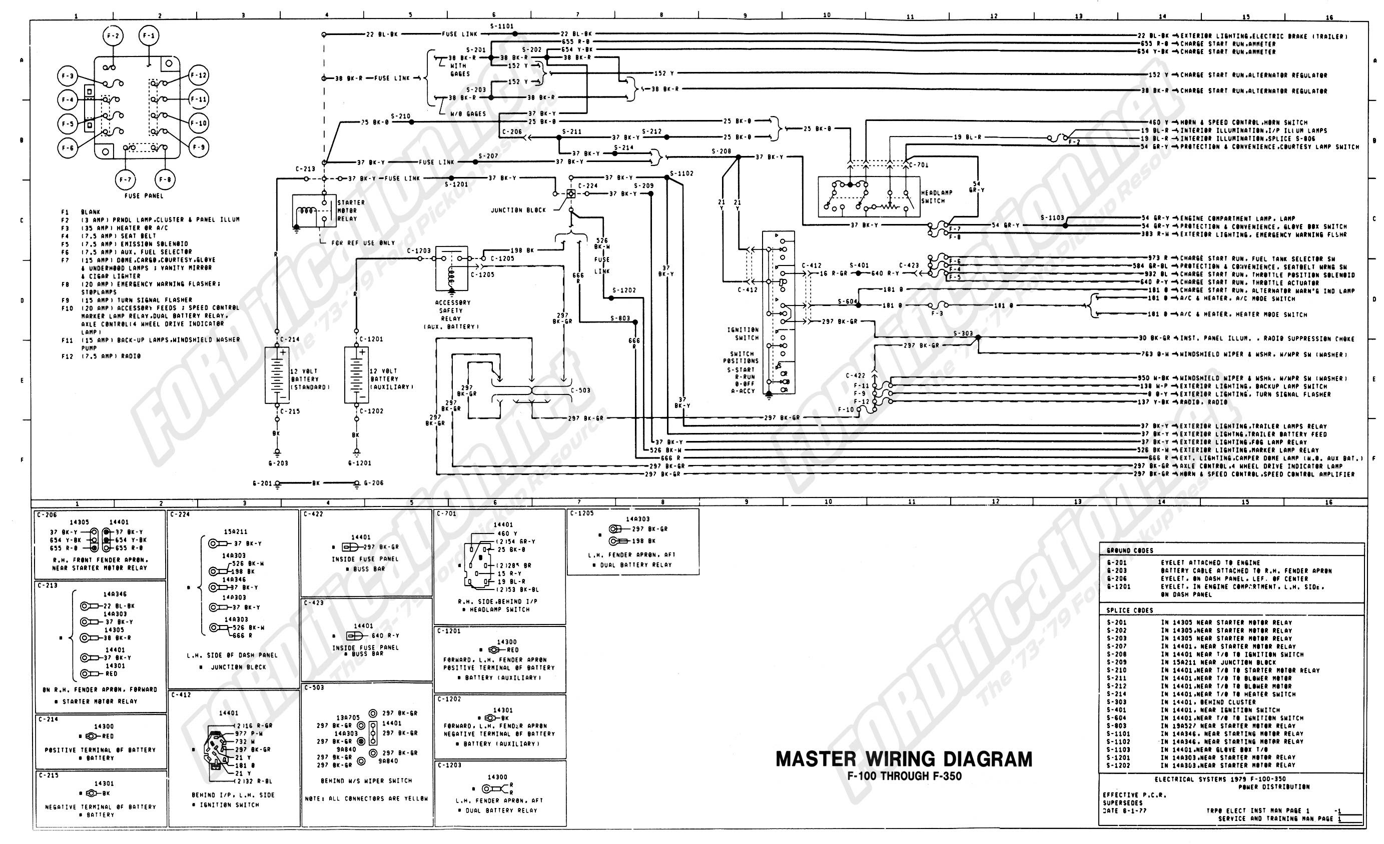 680d 2003 Ford Econoline Van Fuse Diagram Wiring Library
