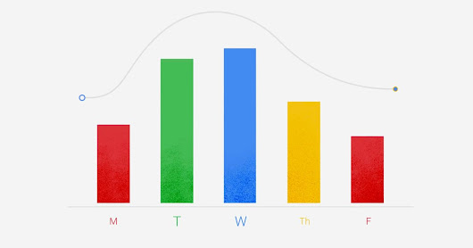 A Google Exec on How to Organize Your Workweek