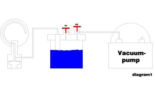 Diaphragm Vacuum Pump Diagram - Aflam-Neeeak
