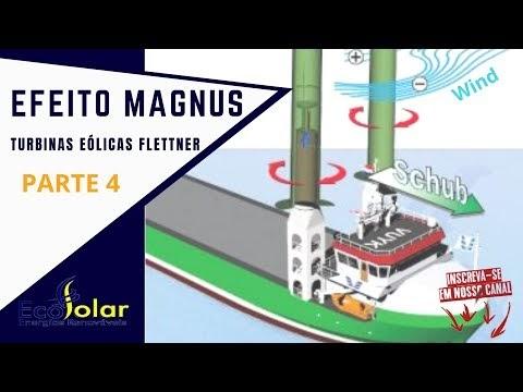 Efeito Magnus - #04 - Série Aerogeradores