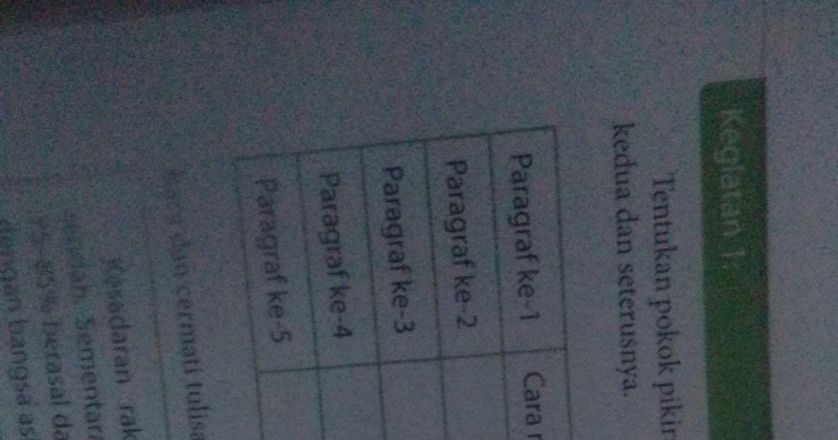 Kunci jawaban ini dibuat untuk membantu mengerjakan soal ips bagi kelas 8 di halaman 61. Kunci Jawaban Buku Paket Bahasa Indonesia Kelas 9 Halaman