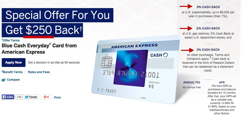 $12 Bonus (Up From $12) Amex Blue Cash EveryDay Card (American