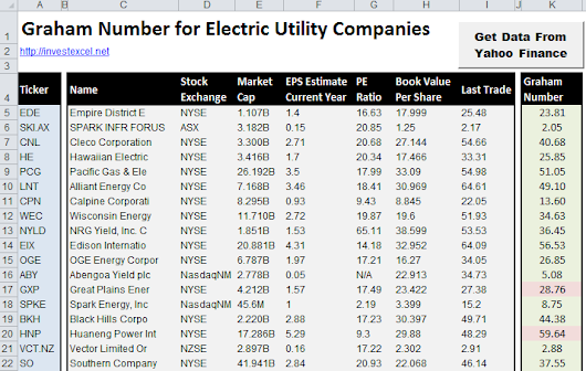 Valuing Electric Utility Stocks with the Graham Number