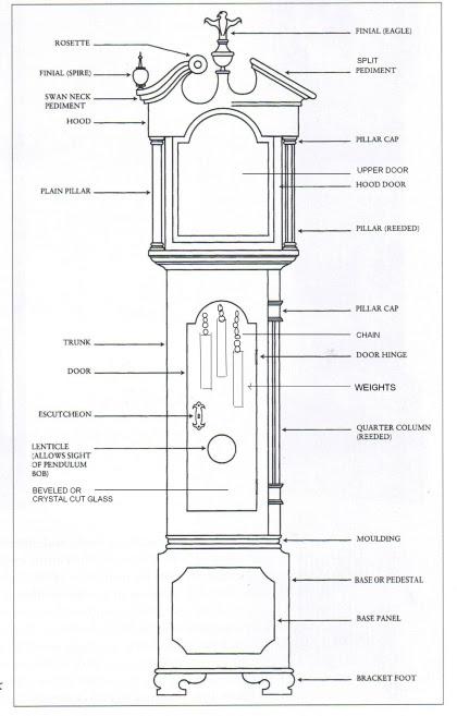Grandfather Clock Parts Diagram U2014 Untpikapps Manual Guide