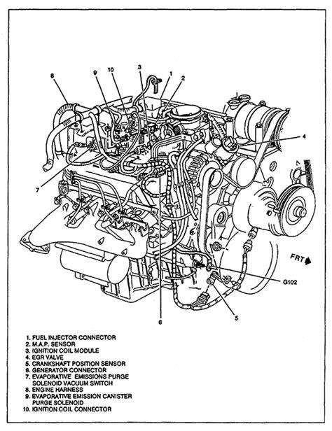 4.3 V6 Engine Diagram - Wiring Diagram Dash